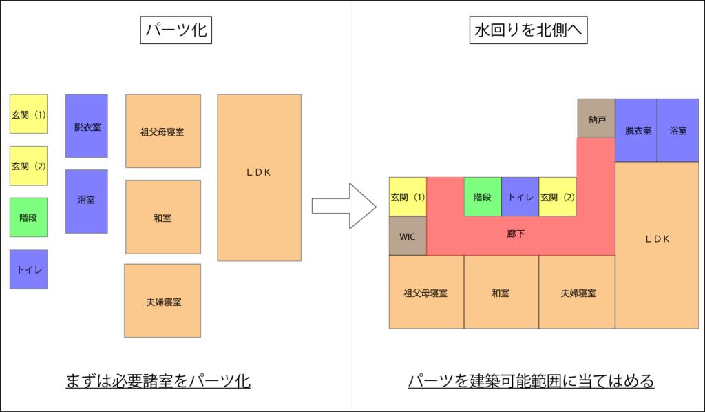 2級建築士 製図試験 エスキス イメージ図